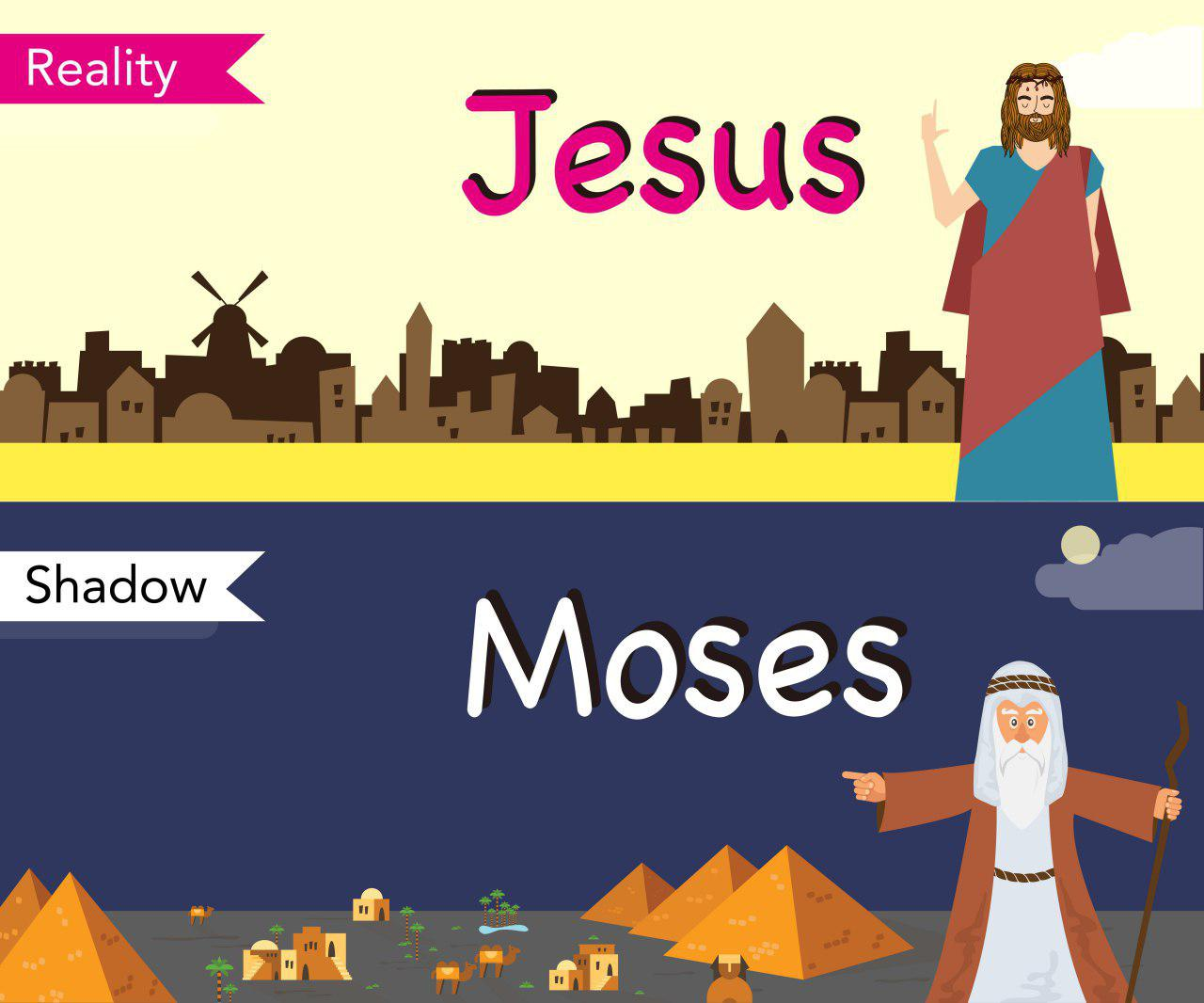 wmscog, World Mission Society Church of God